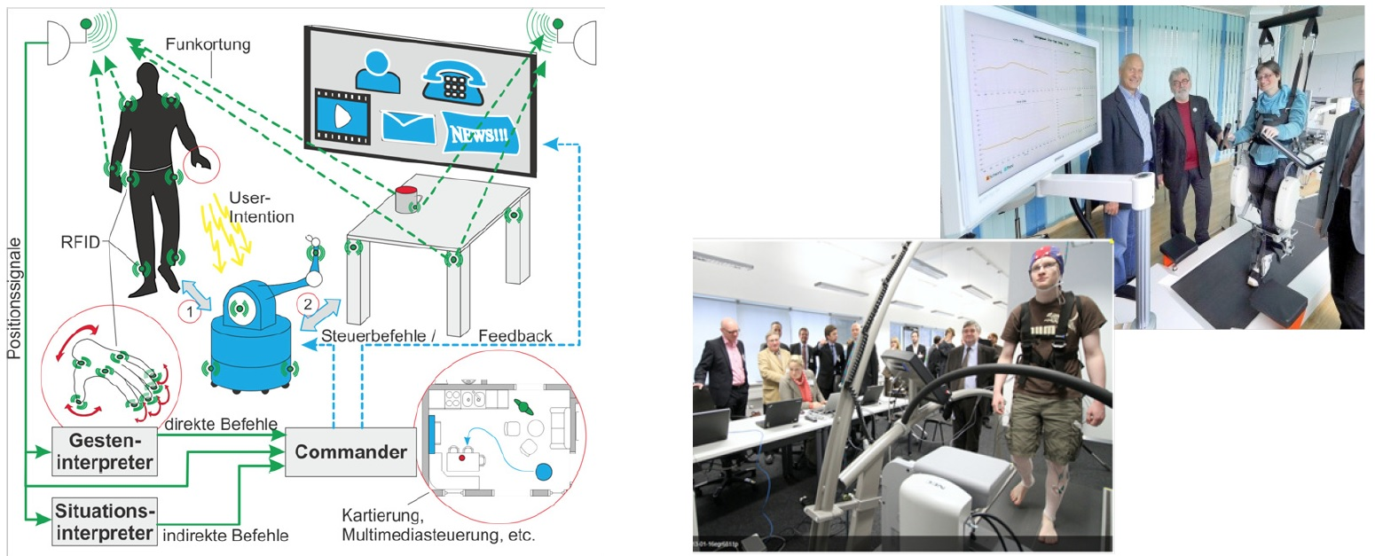 concept of mechatronics engineering System engineering  news release yaskawa to propose a new solution concept i³-mechatronics yaskawa's solution concept aims at realizing a new revolution in.